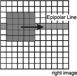 Image correlation